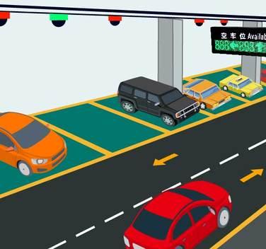 视频车位引导与反向找车系统