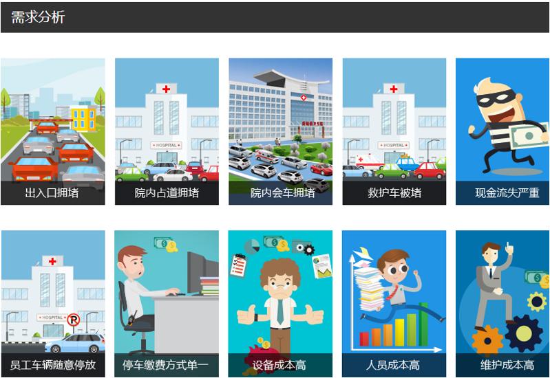 重庆停车场监控