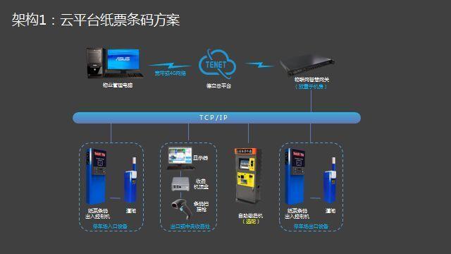 重庆停车场收费系统