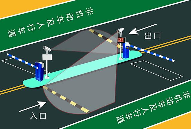 重庆智能车牌识别系统